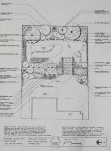 Untitled document for Designing a garden from scratch